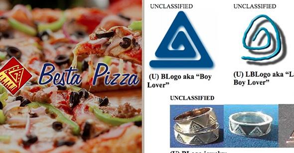 comparación de logo de besta pizza con símbolos secretos de pedófilos
