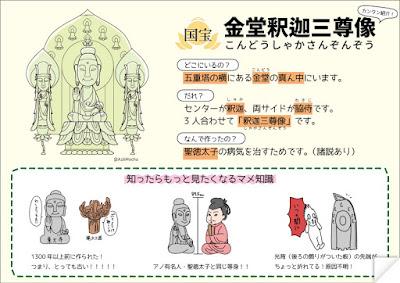 釈迦三尊像 法隆寺 国宝 仏像イラスト 修学旅行 学生向け