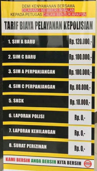 Tarif Biaya Pelayanan Kepolisian