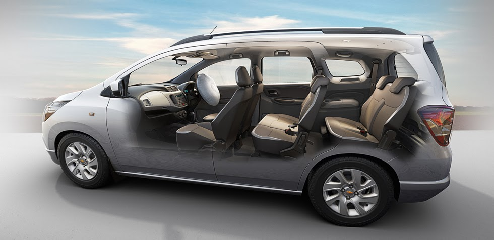 Kelebihan Dan Kekurangan Grand New Avanza 2016 Aksesoris Chevrolet Spin Review Mobil Otomotif Mau Tahu Dari Kompetitor Diatas Yuk Simak Artikel Dibawah Ini Yang Diambil Berbagai Sumber