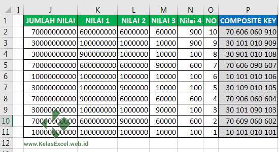 Cara membuat Composit Key untuk membuat Ranking Excel dengan Banyak kriteria