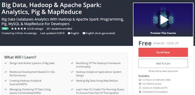 [100% Off] Big Data, Hadoop & Apache Spark: Analytics, Pig & MapReduce| Worth 184,99$