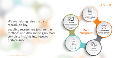 4 ways Elsevier is making the world of research more transparent