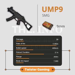 UMP9 pubg