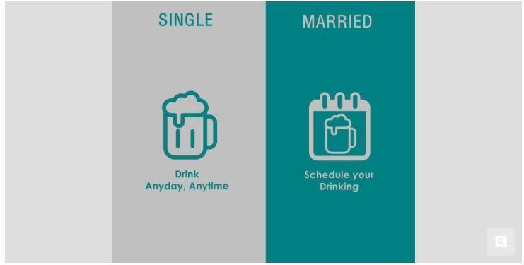 βγαίνω με παντρεμένο για 3 χρόνια. Ράιαν Ρέινολντς ραντεβού ιστορία Zimbio