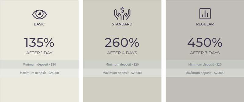 Инвестиционные планы Stableon Limited