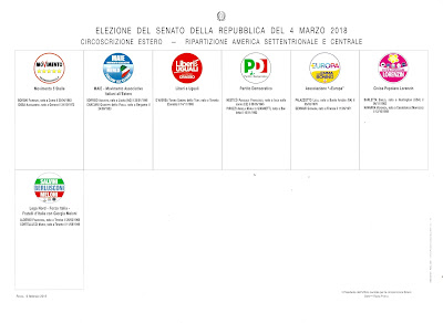 The parties that Italians living in the USA can vote for in the Senate.