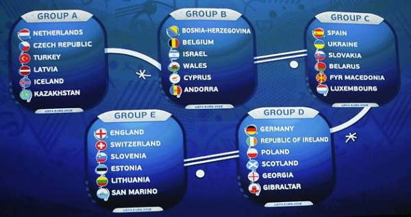 Euro-2016-Qualifiers-Live-Stream