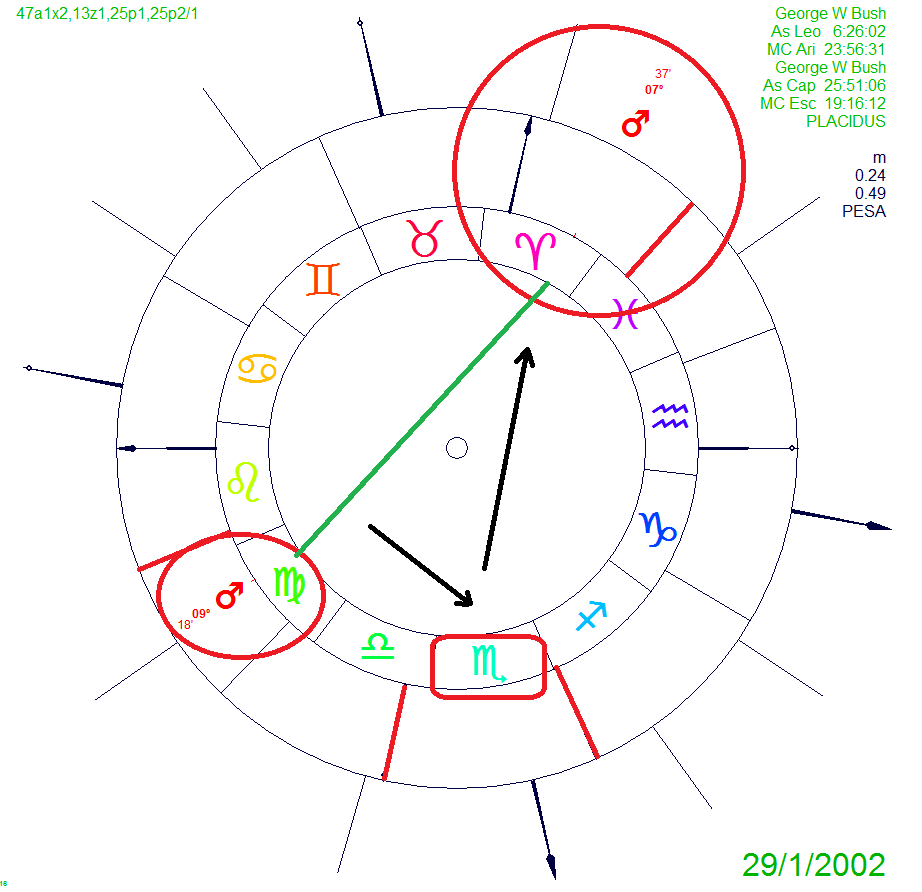Modi birth chart gallery free any chart examples mars in 2nd house and the birth chart of a president western and george w bush nvjuhfo Images
