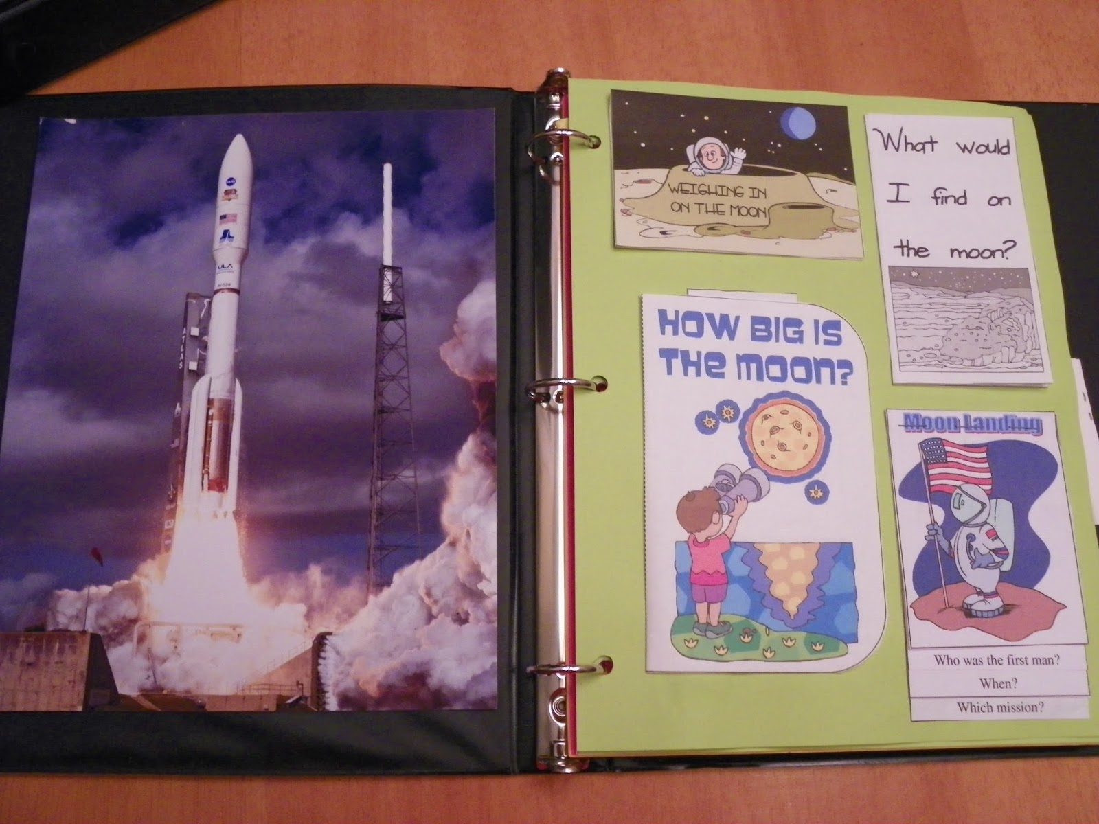 The Little Sewing Shop Space Unit Study And Lapbook
