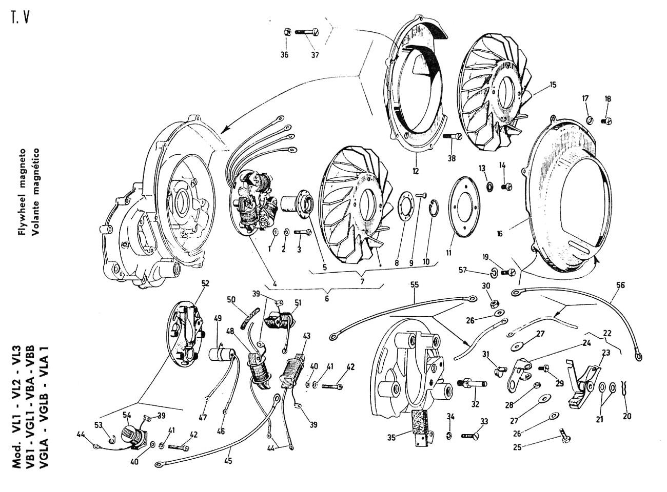 pengetahuan tentang vespa | kakaytanjung blog