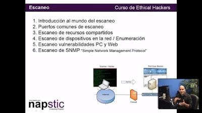 Certified Ethical Hacker-Seguridad,Penetracion y Proteccion