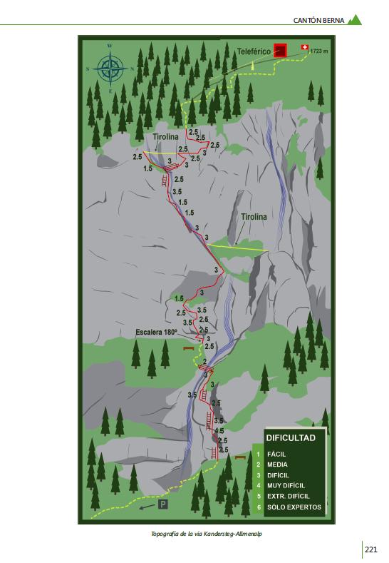 Las vías ferratas de Suiza