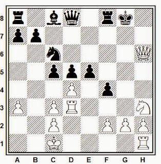 Posición de la partida de ajedrez Oll - Ulibin (Tbilisi, 1989)