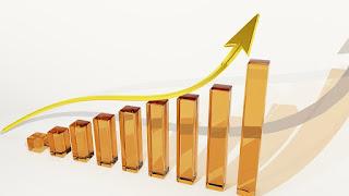 Kurs Gewinn Verhältnis ist eine Bewertungskennziffer