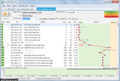 阿榮福利味 - 免費軟體下載: PingPlotter 5.18.2 - 網站監控軟體 即時圖形顯示網站連線狀態