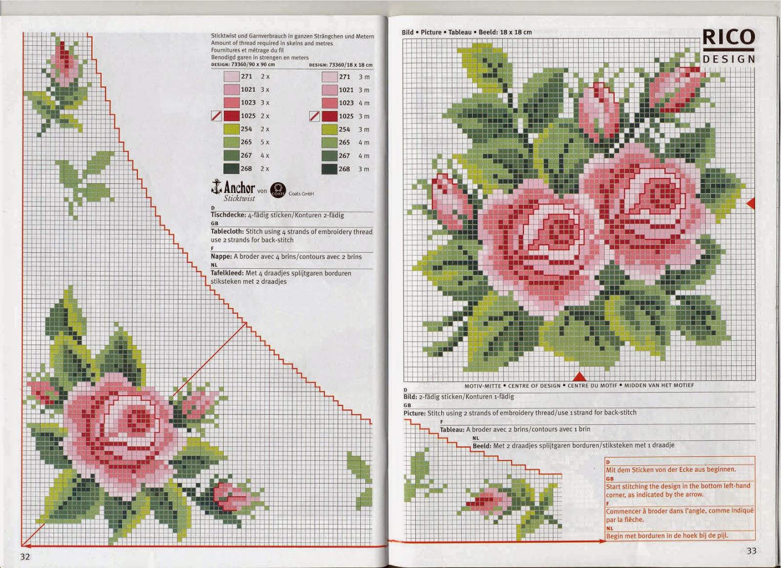 Artetramas online artesanato variado gr fico ponto cruz for Designer di garage online gratuito