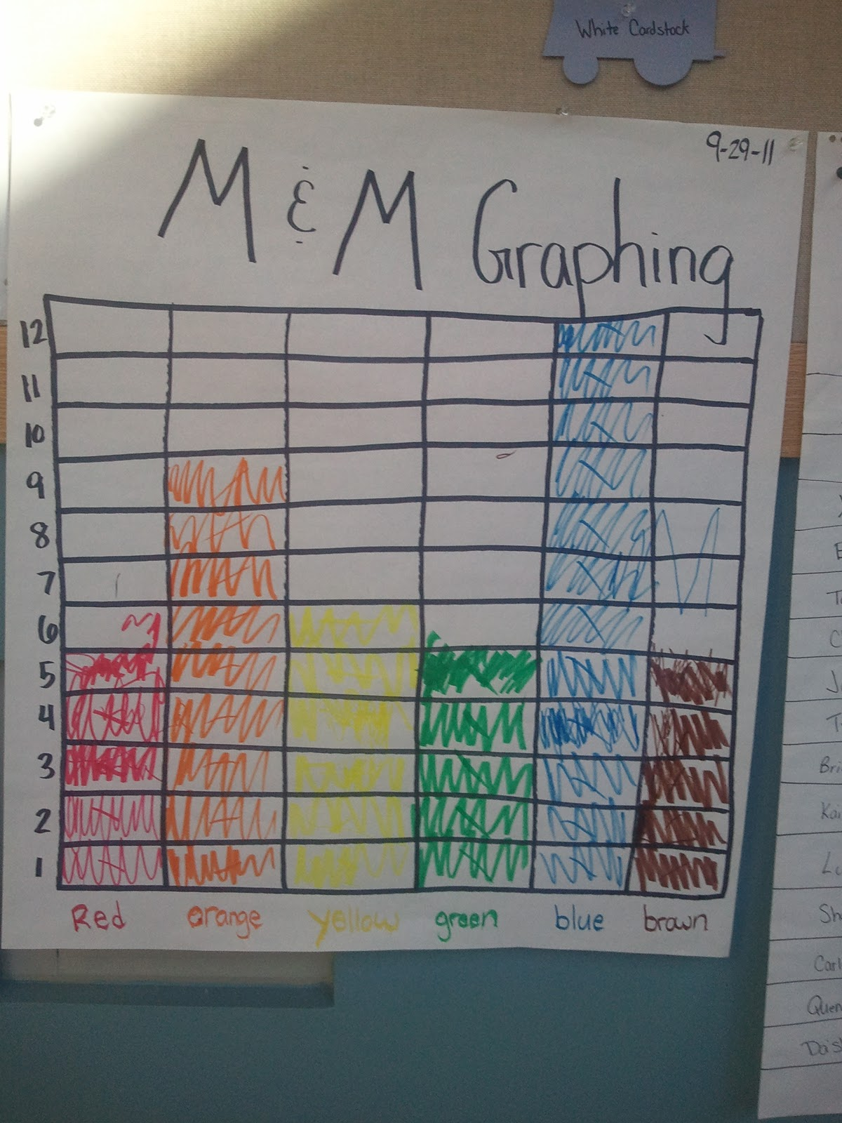 Early Childhood Scribbles M Amp M Graphing
