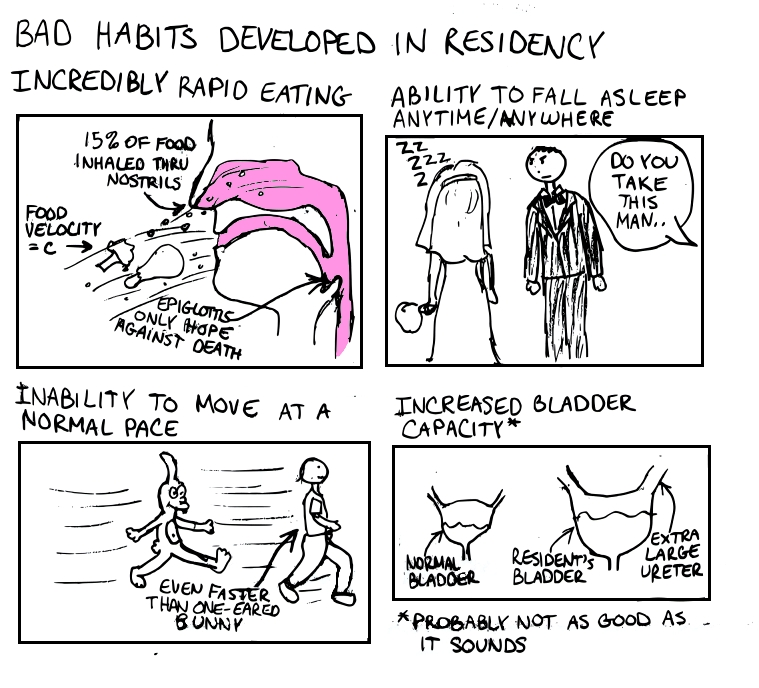 a cartoon guide to becoming a doctor bad habits from residency. Black Bedroom Furniture Sets. Home Design Ideas