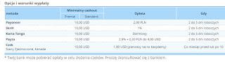ClixSene - prowizja pobierana od wypłaty