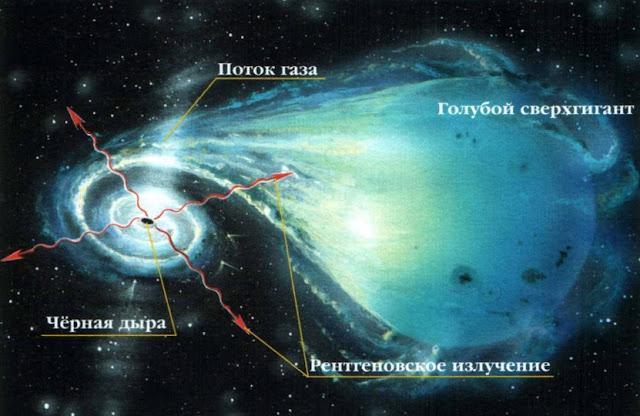Сверхмощная черная дыра