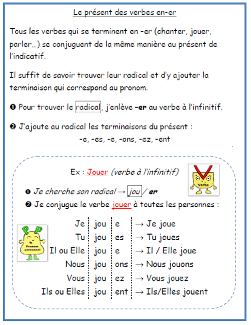 Chez Diana Conjuguer Les Verbes En Er Au Present De L Indicatif