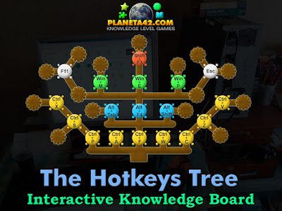 Play Hotkeys Tree