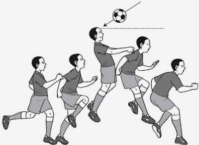 teknik ketika menyundul bola