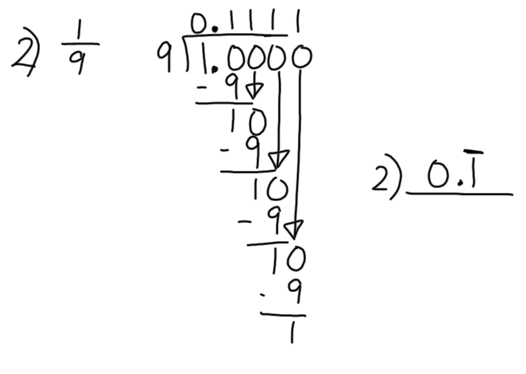 Miss Kahrimanis's Blog: Converting between Fractions and