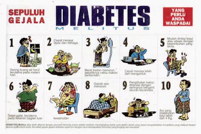 Gejala-Gejala Penyakit Diabetes