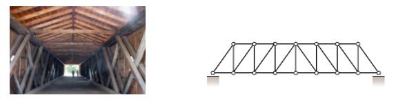 Bridge Basics - A Spotter's Guide to Bridge Design