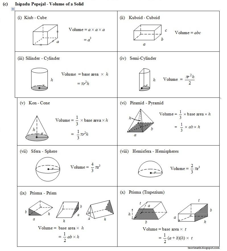 Teorimath 11 Luas Luas Permukaan Isipadu