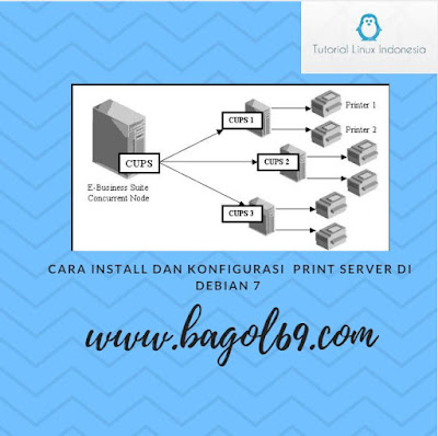 Cara  Install dan Konfigurasi Print Server ( Cups ) di debian  7