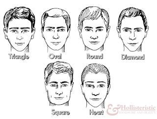 Determine Your Face Type Before Selecting a Shirt Collar