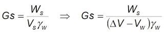 peso específico relativo del sólido
