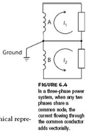 THREE PHASE POWER CALCULATION BASICS AND TUTORIALS