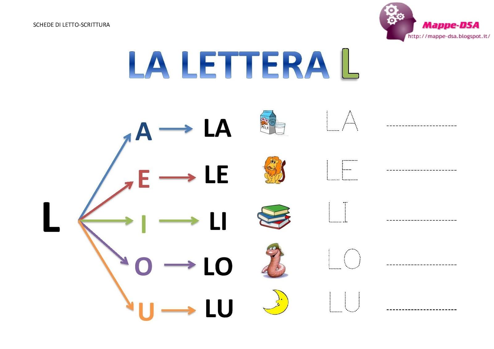 La Lettera L E Le Sue Sillabe