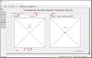 tampilan perancangan GUI program DWT