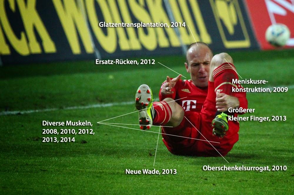 Lustige Bilder Fc Bayern