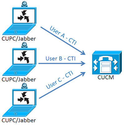UC Corner