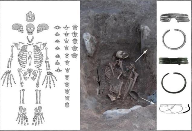 Estudio óseo de esqueleto de mujer guerrera localizado en la necrópolis de Bover I (Armenia). Foto: Khudaverdyan et alii.