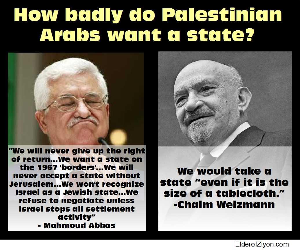 Abbas vs. Weizman