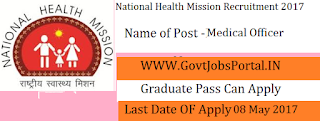 National Health Mission Recruitment 2017– Medical Officer