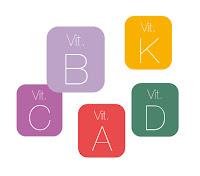 Edadiet Vitaminas VIT&Min