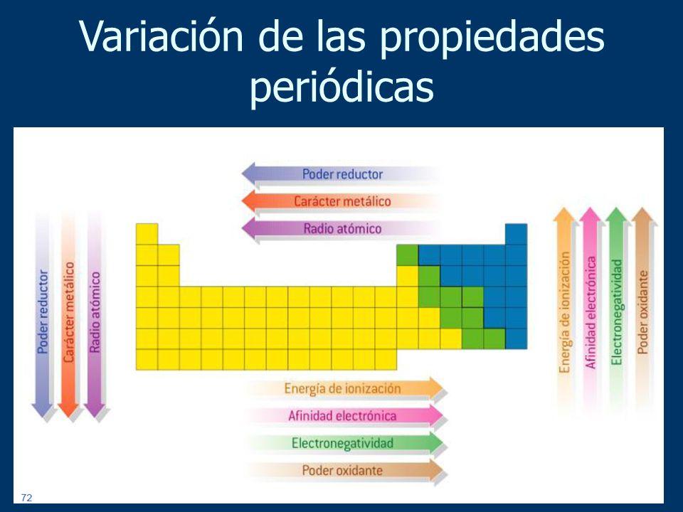 Nociones de qumica prof marian r lossada levi propiedades propiedades peridicas urtaz Image collections