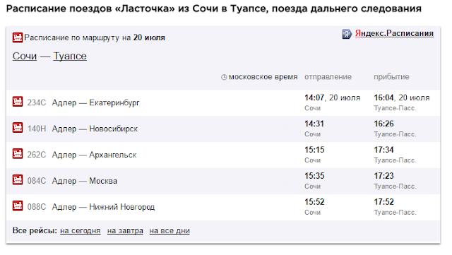 сложилось расписание электричек люблино-чехов на 17 августа недвижимость