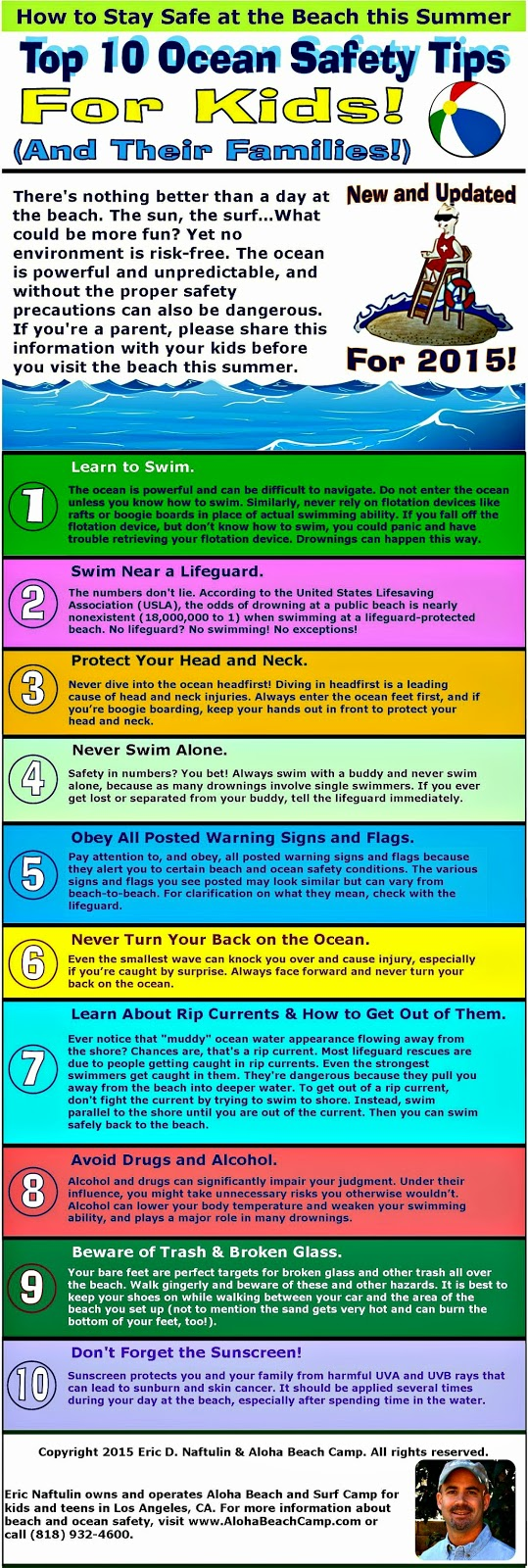 Colorful infographic of Aloha Beach Camp's top 10 beach and ocean safety tips for kids and their families