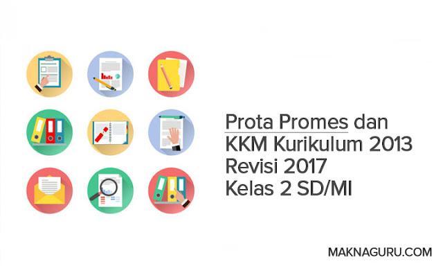 Prota Promes dan KKM Kurikulum 2013 Revisi 2017 Kelas 2 SD