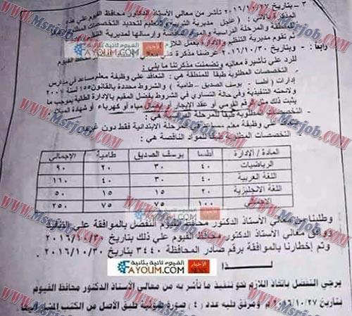 مسابقة التربية والتعليم بمحافظة الفيوم تطلب 250 معلم مساعد والتقديم والاوراق 27 / 11 / 2016