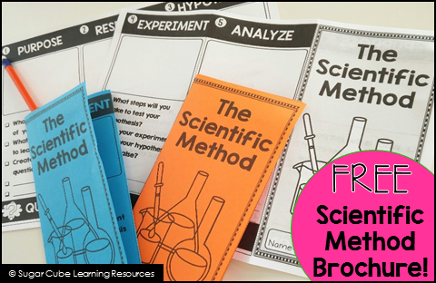 click on picture to download free scientific method brochure